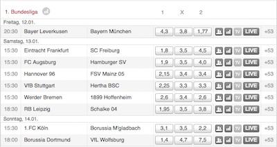 Tipico Quoten Rückrunde Spieltag 19