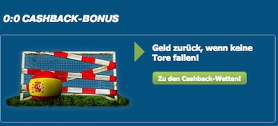 Bet-at-home: Cashback Aktion zu La Liga