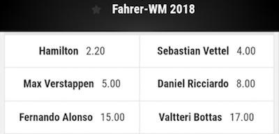 Bwin Formel 1 Wettquoten 2018