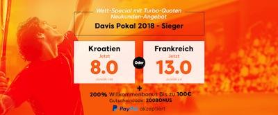888sport mit verbesserten Quoten zum Davis Cup Finale
