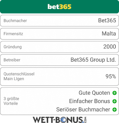 Bet365 Bookie Card
