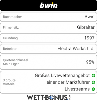 Bwin Bookie Card 2