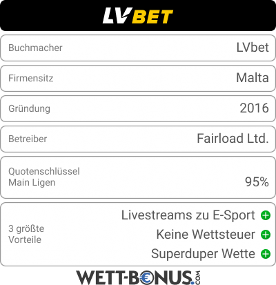 LVBet Bookie Card